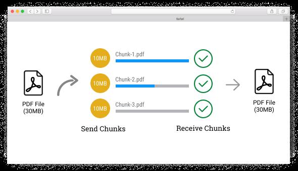 Drag & Drop File Upload - Chunks Upload